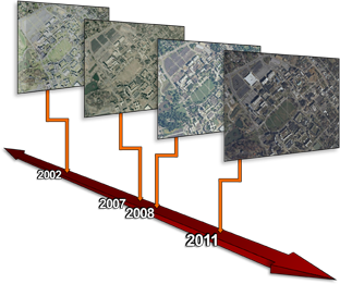 GIS Layers Timeline